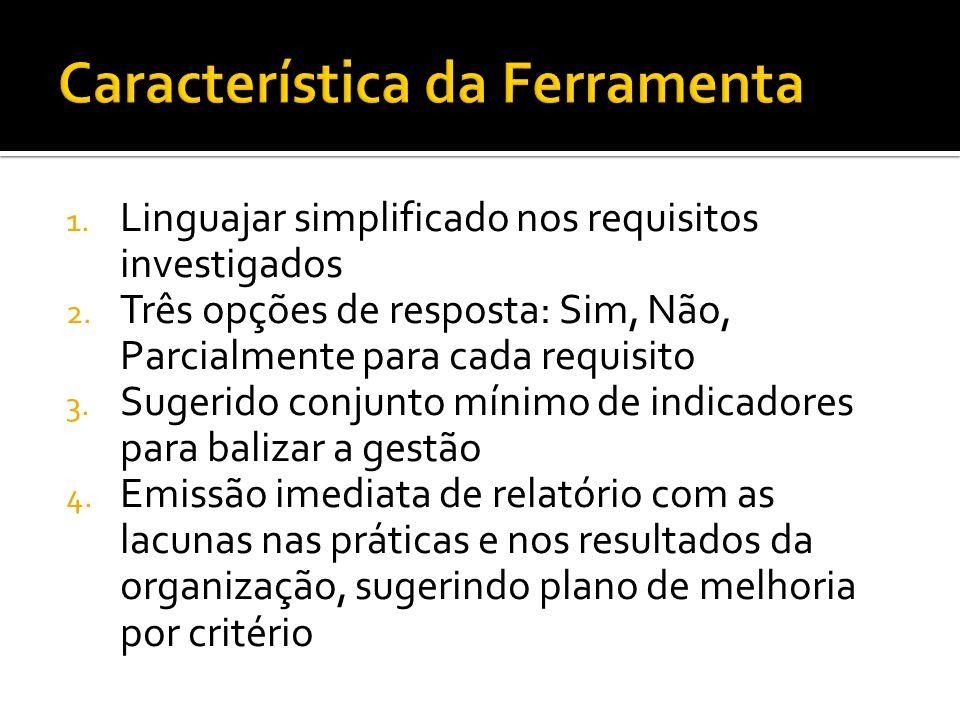 1. Linguajar simplificado nos requisitos investigados 2. Três opções de resposta: Sim, Não, Parcialmente para cada requisito 3. Sugerido conjunto míni