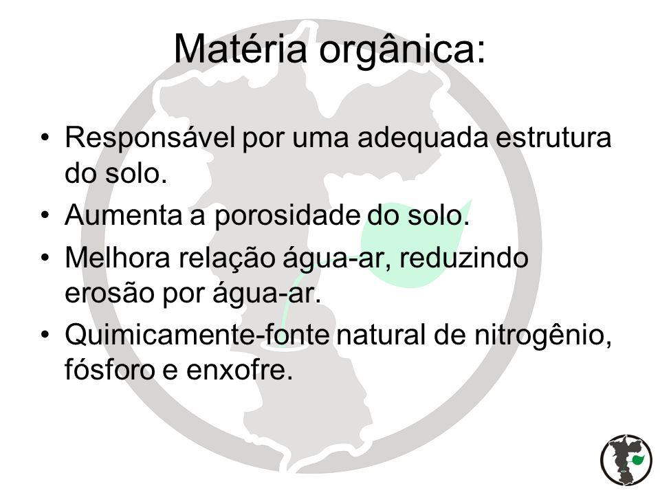 Matéria orgânica: Responsável por uma adequada estrutura do solo. Aumenta a porosidade do solo. Melhora relação água-ar, reduzindo erosão por água-ar.