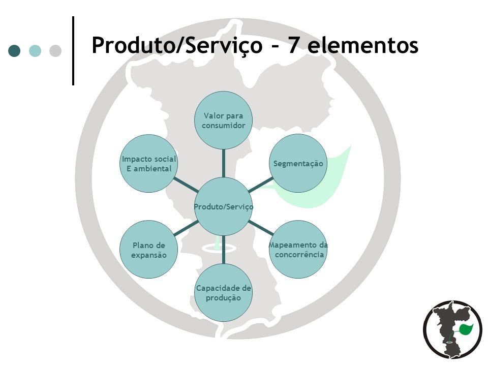 Produto/Serviço – 7 elementos Produto/Serviço Valor para consumidor Segmentação Mapeamento da concorrência Capacidade de produção Plano de expansão Impacto social E ambiental