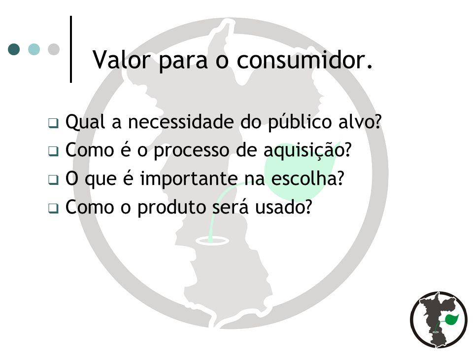 Valor para o consumidor.Qual a necessidade do público alvo.