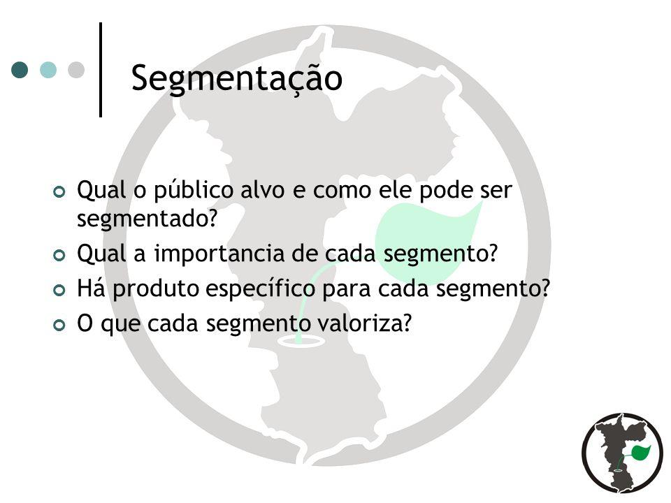 Segmentação Qual o público alvo e como ele pode ser segmentado.