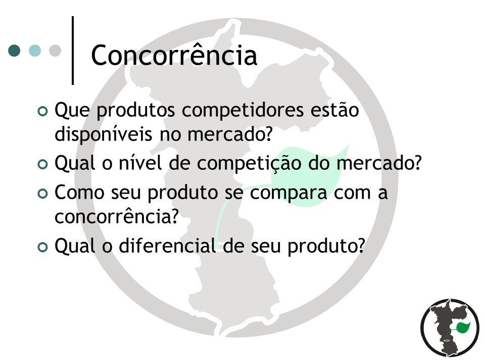 Concorrência Que produtos competidores estão disponíveis no mercado.