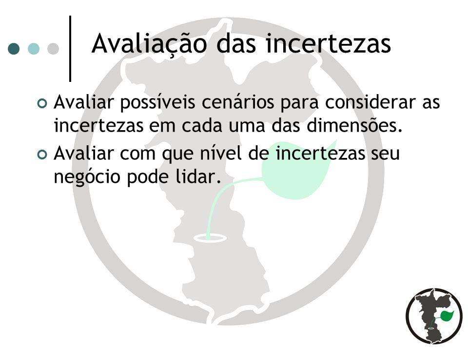 Avaliação das incertezas Avaliar possíveis cenários para considerar as incertezas em cada uma das dimensões.