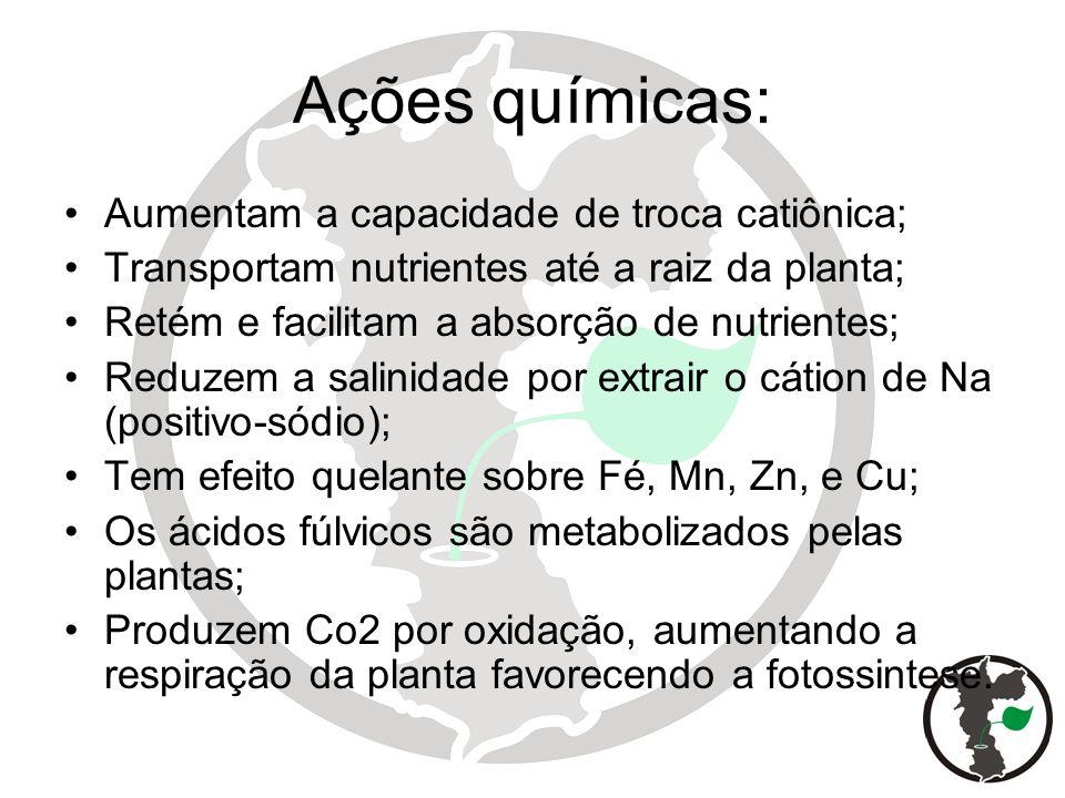 Ações químicas: Aumentam a capacidade de troca catiônica; Transportam nutrientes até a raiz da planta; Retém e facilitam a absorção de nutrientes; Red