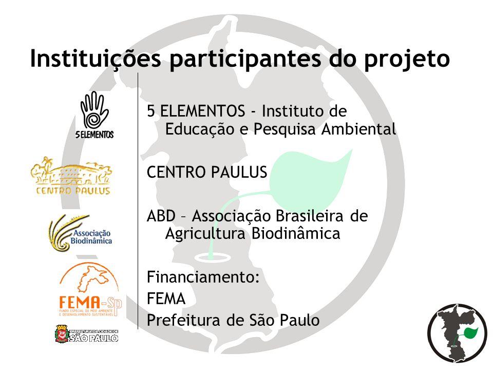 Instituições participantes do projeto 5 ELEMENTOS - Instituto de Educação e Pesquisa Ambiental CENTRO PAULUS ABD – Associação Brasileira de Agricultur