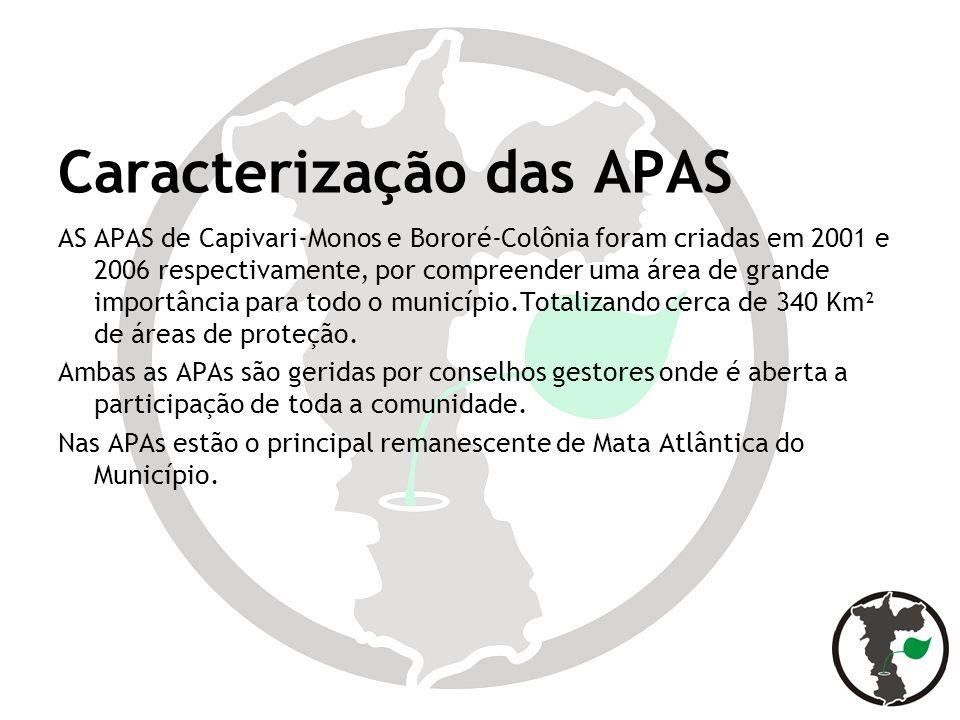 Caracterização das APAS AS APAS de Capivari-Monos e Bororé-Colônia foram criadas em 2001 e 2006 respectivamente, por compreender uma área de grande im