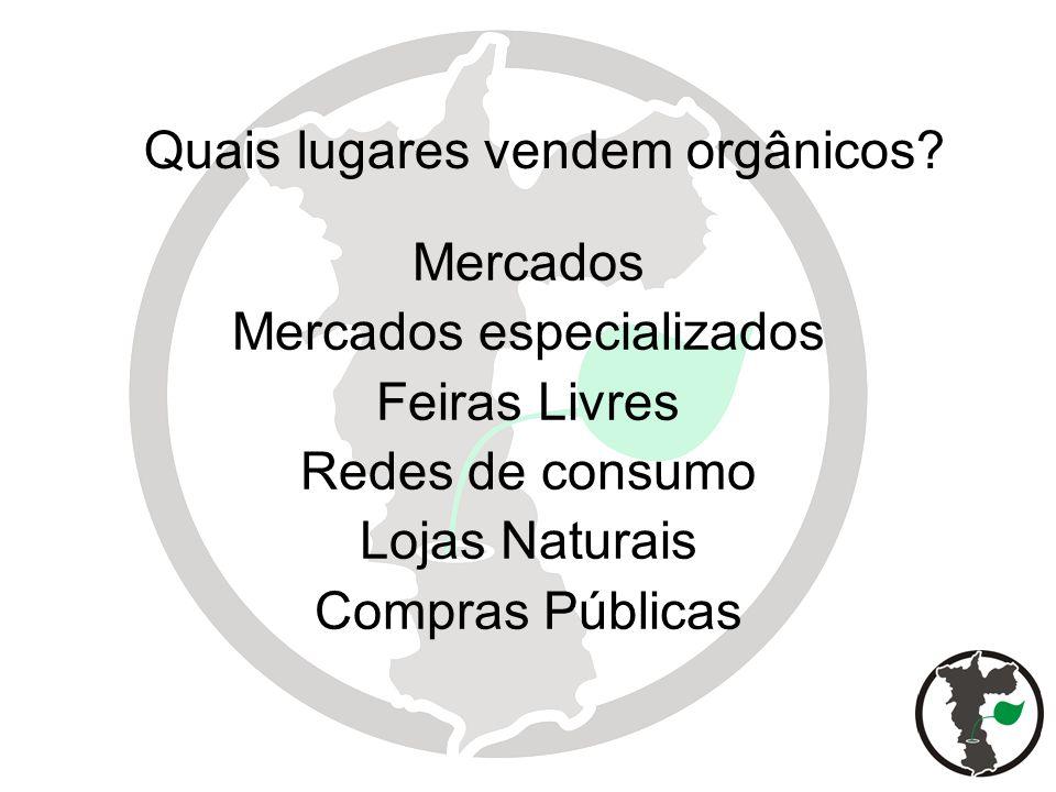Quais lugares vendem orgânicos? Mercados Mercados especializados Feiras Livres Redes de consumo Lojas Naturais Compras Públicas