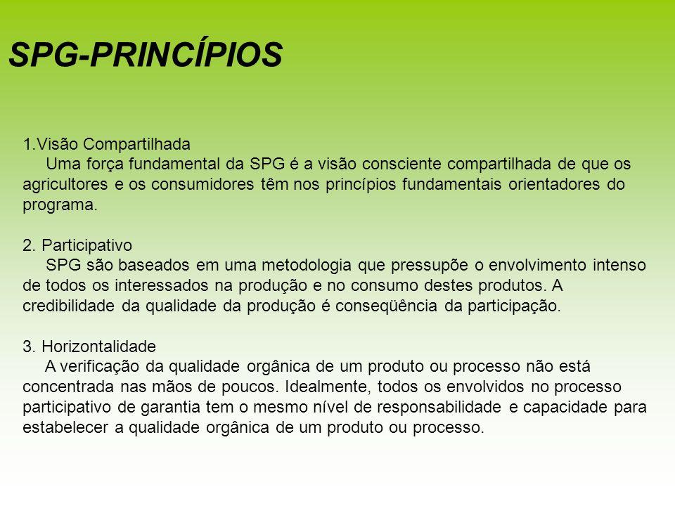 SPG-PRINCÍPIOS 1.Visão Compartilhada Uma força fundamental da SPG é a visão consciente compartilhada de que os agricultores e os consumidores têm nos