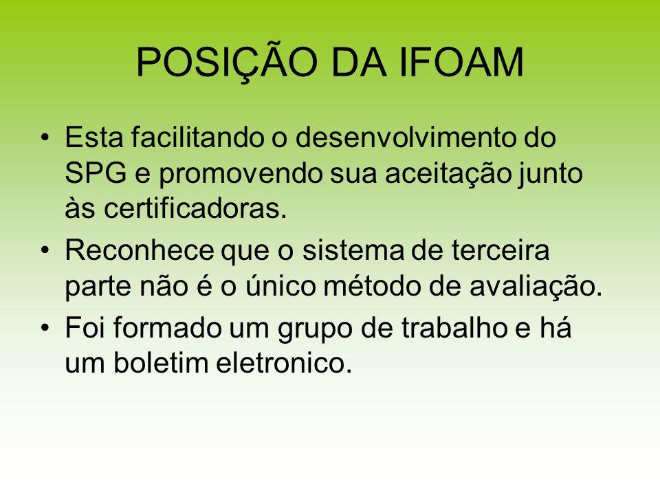 POSIÇÃO DA IFOAM Esta facilitando o desenvolvimento do SPG e promovendo sua aceitação junto às certificadoras. Reconhece que o sistema de terceira par
