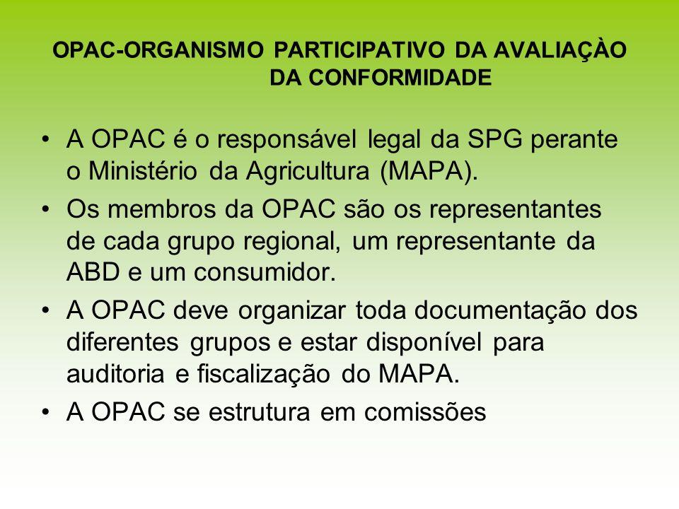 OPAC-ORGANISMO PARTICIPATIVO DA AVALIAÇÀO DA CONFORMIDADE A OPAC é o responsável legal da SPG perante o Ministério da Agricultura (MAPA). Os membros d