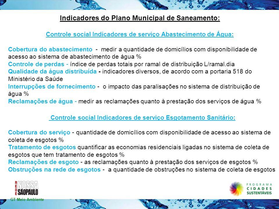 GT Meio Ambiente Indicadores do Plano Municipal de Saneamento: Controle social Indicadores de serviço Abastecimento de Água: Cobertura do abasteciment