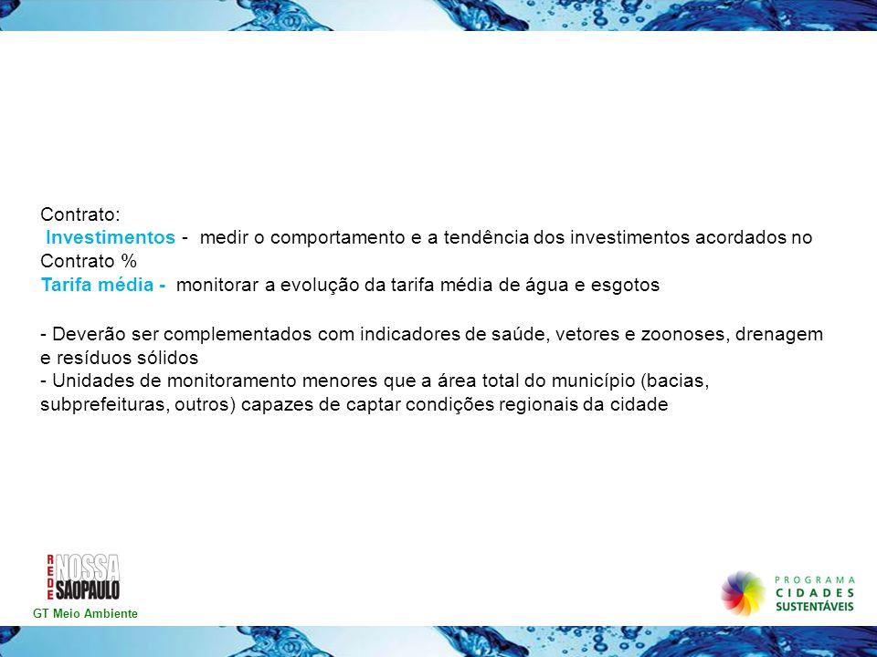 GT Meio Ambiente Contrato: Investimentos - medir o comportamento e a tendência dos investimentos acordados no Contrato % Tarifa média - monitorar a ev