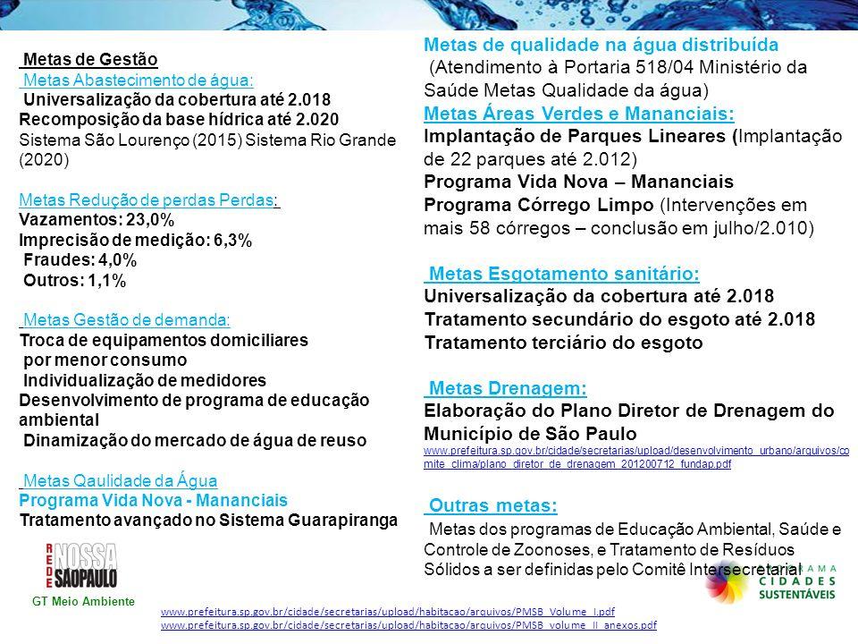 GT Meio Ambiente Metas de Gestão Metas Abastecimento de água: Universalização da cobertura até 2.018 Recomposição da base hídrica até 2.020 Sistema Sã