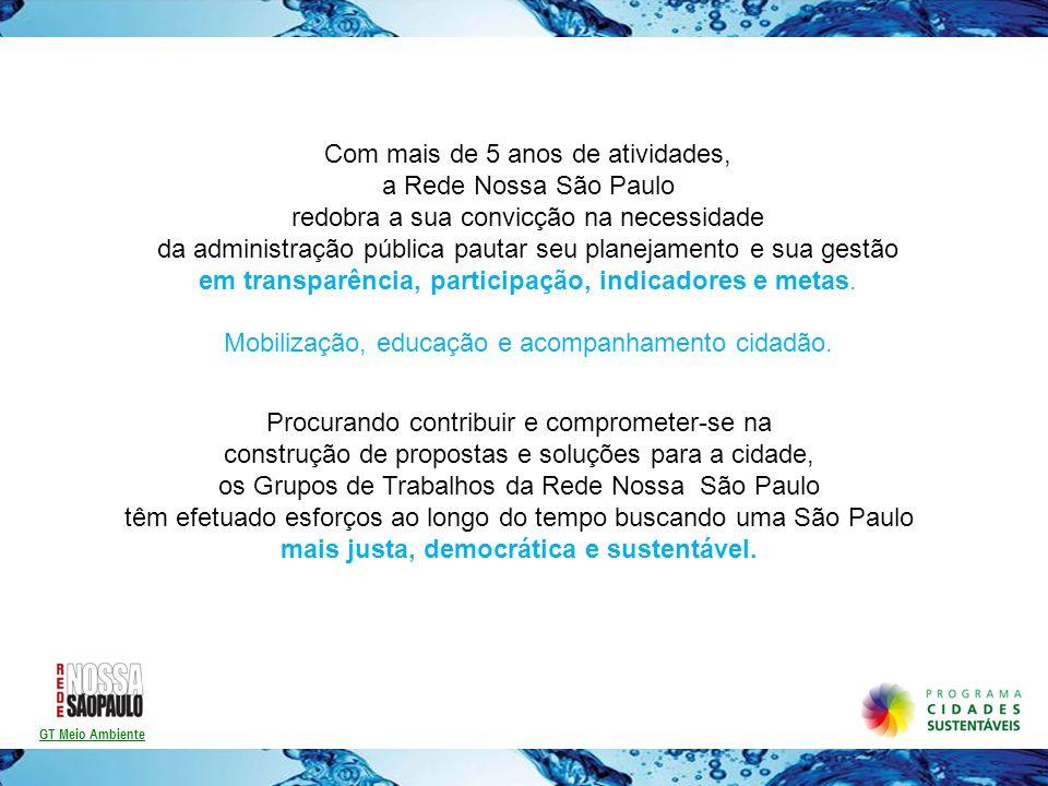 Com mais de 5 anos de atividades, a Rede Nossa São Paulo redobra a sua convicção na necessidade da administração pública pautar seu planejamento e sua