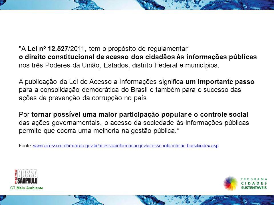 Você no Parlamento Pergunta: Quais destas medidas, na sua opinião, devem ser priorizadas pelo poder público em 2012 na cidade de São Paulo.