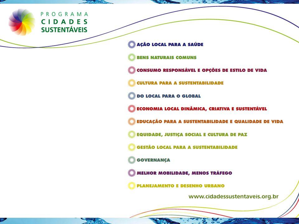 www.nossasaopaulo.org.br www.cidadessustentaveis.org.br contato@cidadessustentaveis.org.br ninaorlow@gmail.com fernando@eccaplan.com.br mobilizacao@sosma.org.br Obrigada!