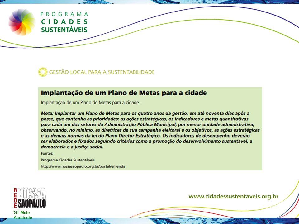 www.nossasaopaulo.org.br/portal/files/publicacao-indicadores-e-referencias-de-metas-2013-2016.pdf GT Meio Ambiente