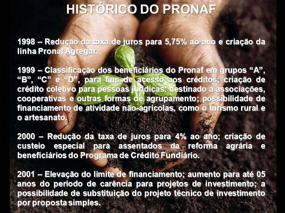 HISTÓRICO DO PRONAF 1998 – Redução da taxa de juros para 5,75% ao ano e criação da linha Pronaf Agregar. 1999 – Classificação dos beneficiários do Pro