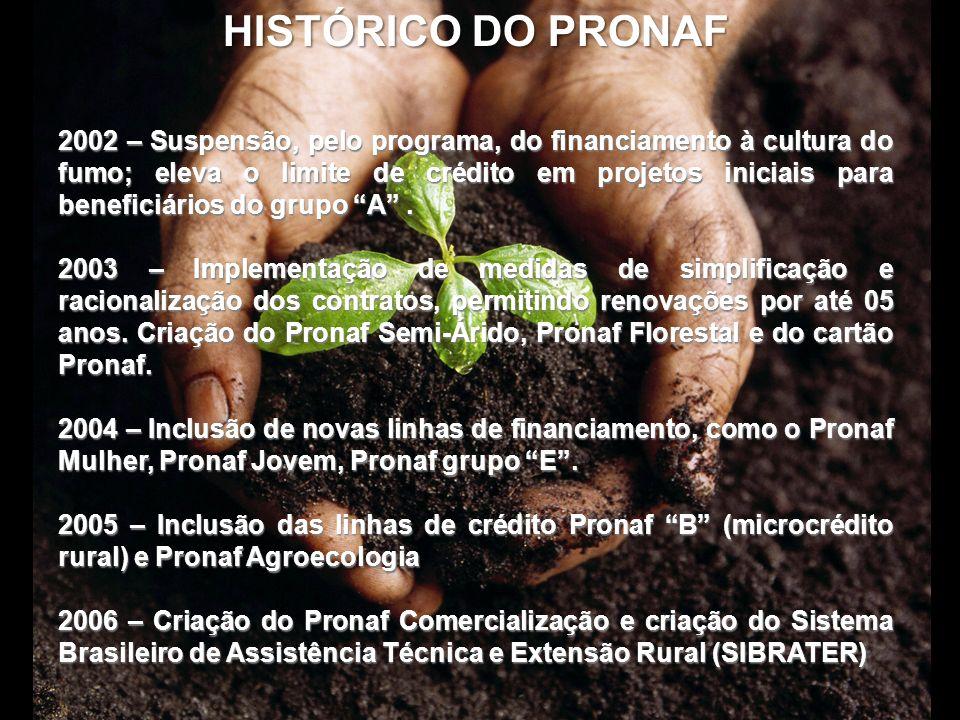 HISTÓRICO DO PRONAF 2007 – Criação do Pronaf ECO, linha de crédito de investimento para Energia Renovável e Sustentabilidade Ambiental 2008 – Unificação dos Grupos C, D e E para acesso aos programas.