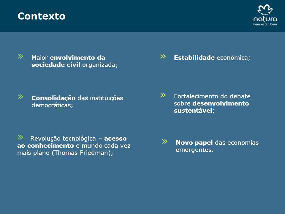 Contexto » Maior envolvimento da sociedade civil organizada; » Estabilidade econômica; » Consolidação das instituições democráticas; » Revolução tecno