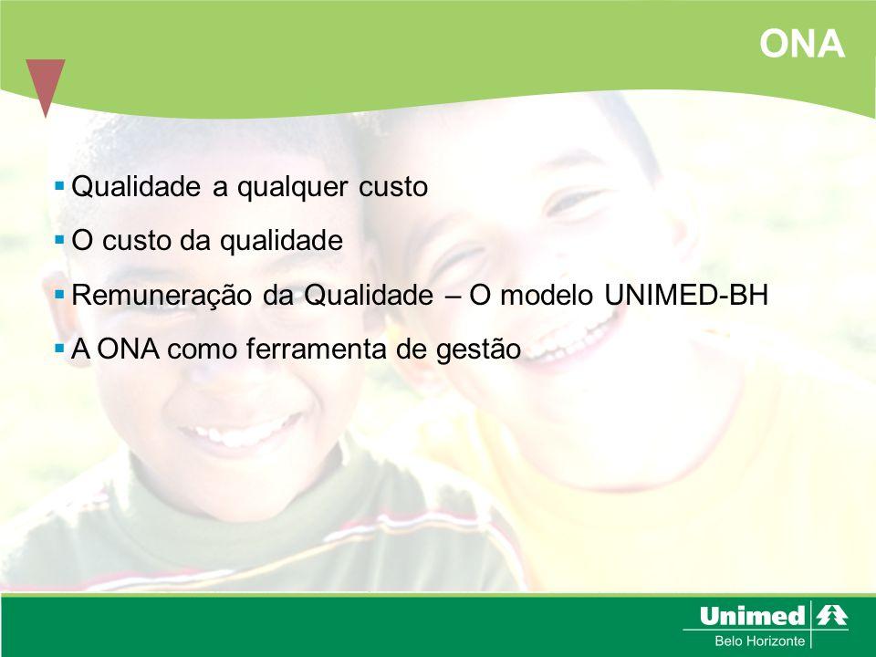 ONA Qualidade a qualquer custo O custo da qualidade Remuneração da Qualidade – O modelo UNIMED-BH A ONA como ferramenta de gestão