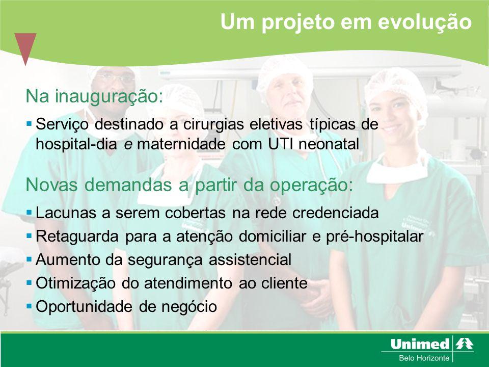 Um projeto em evolução Na inauguração: Serviço destinado a cirurgias eletivas típicas de hospital-dia e maternidade com UTI neonatal Novas demandas a