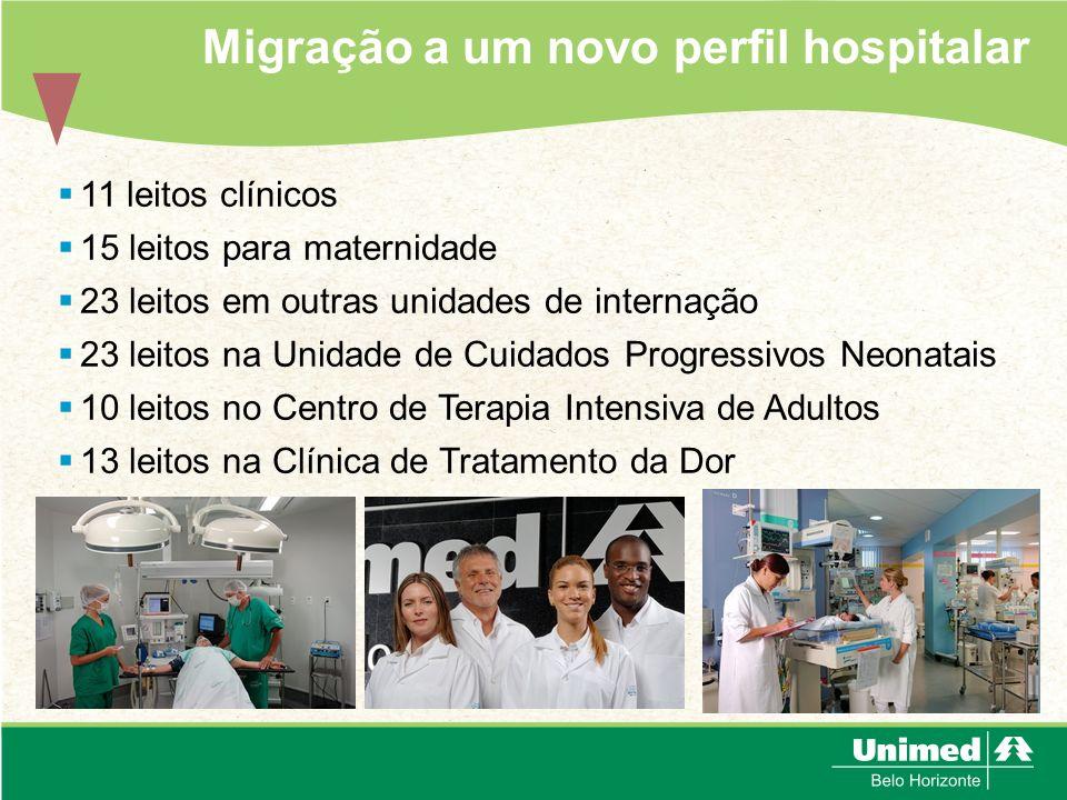 11 leitos clínicos 15 leitos para maternidade 23 leitos em outras unidades de internação 23 leitos na Unidade de Cuidados Progressivos Neonatais 10 le