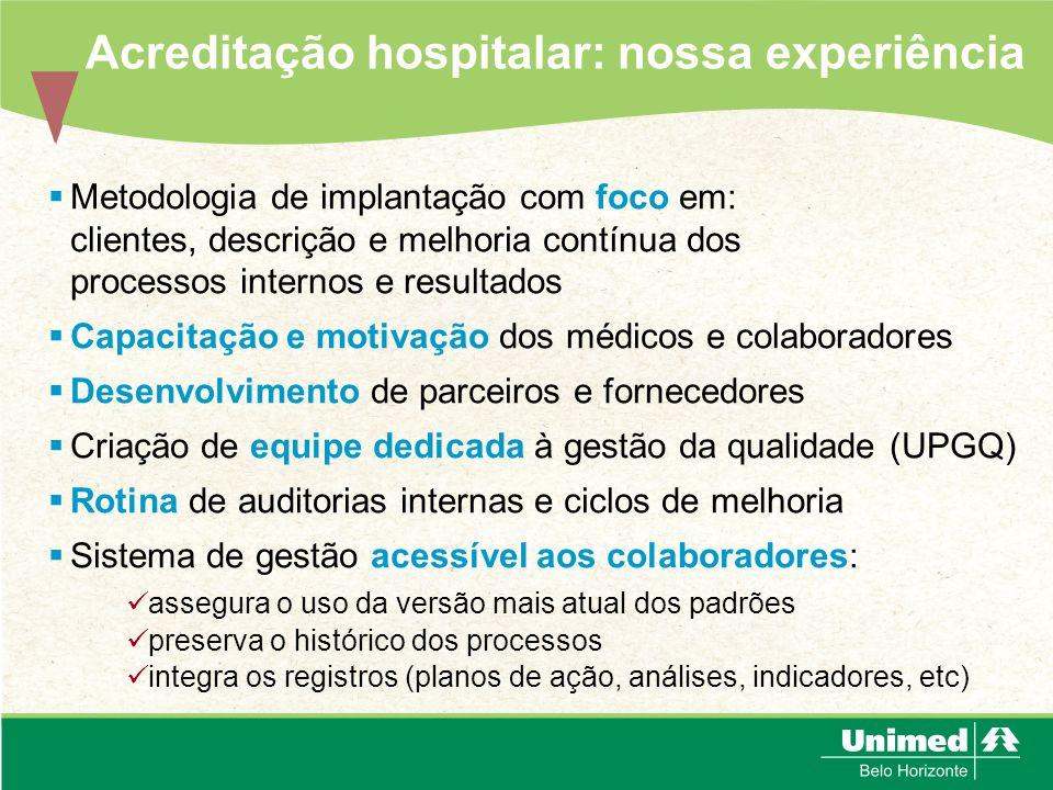 Acreditação hospitalar com excelência Certificação ISO 9001:2000