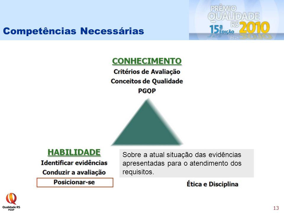 13 Competências Necessárias Sobre a atual situação das evidências apresentadas para o atendimento dos requisitos.