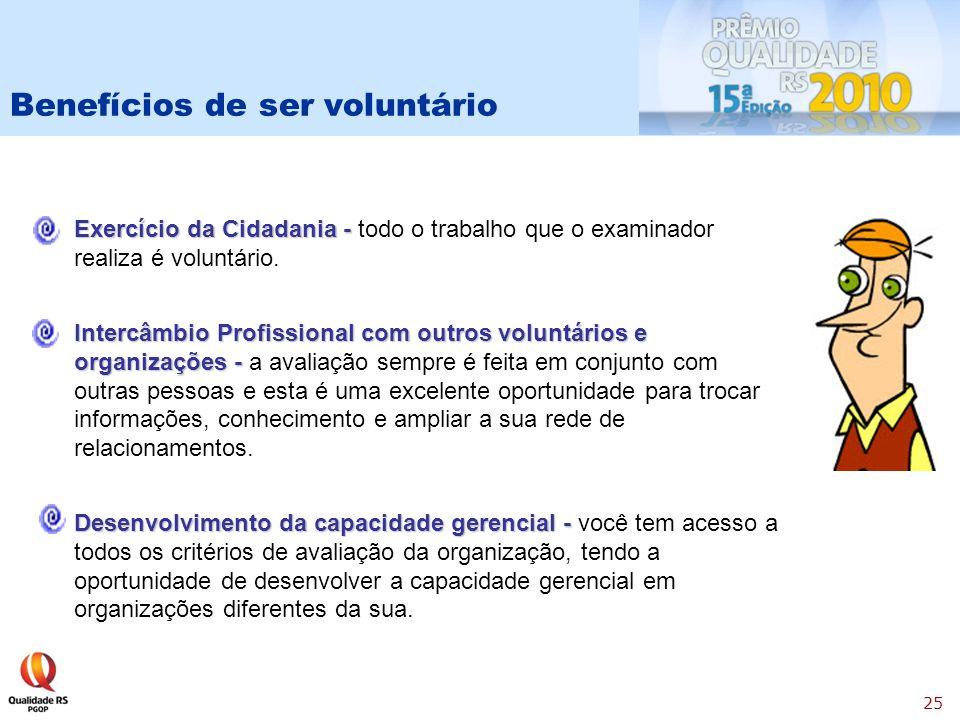 25 Exercício da Cidadania - Exercício da Cidadania - todo o trabalho que o examinador realiza é voluntário.