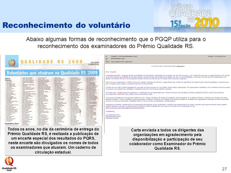 27 Abaixo algumas formas de reconhecimento que o PGQP utiliza para o reconhecimento dos examinadores do Prêmio Qualidade RS.