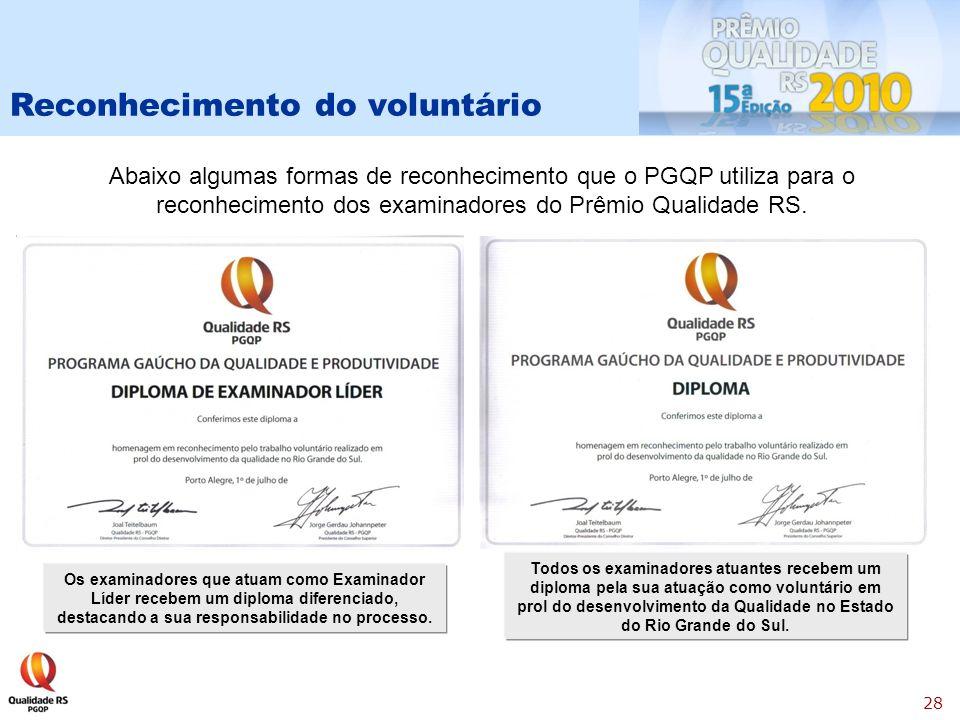 28 Abaixo algumas formas de reconhecimento que o PGQP utiliza para o reconhecimento dos examinadores do Prêmio Qualidade RS.