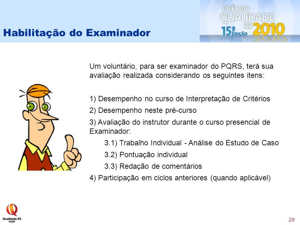 29 Habilitação do Examinador Um voluntário, para ser examinador do PQRS, terá sua avaliação realizada considerando os seguintes itens: 1) Desempenho no curso de Interpretação de Critérios 2) Desempenho neste pré-curso 3) Avaliação do instrutor durante o curso presencial de Examinador: 3.1) Trabalho Individual - Análise do Estudo de Caso 3.2) Pontuação individual 3.3) Redação de comentários 4) Participação em ciclos anteriores (quando aplicável)