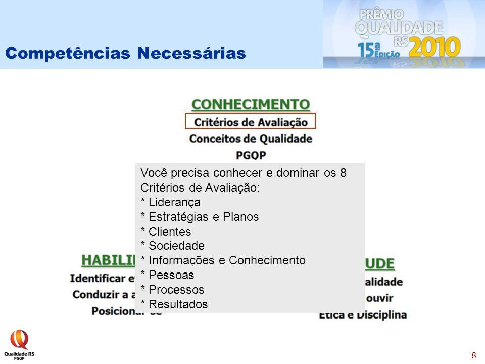 39 CONFIDENCIALIDADE São orientações aos voluntários para manter o sigilo de todas as informações sobre as organizações avaliadas.