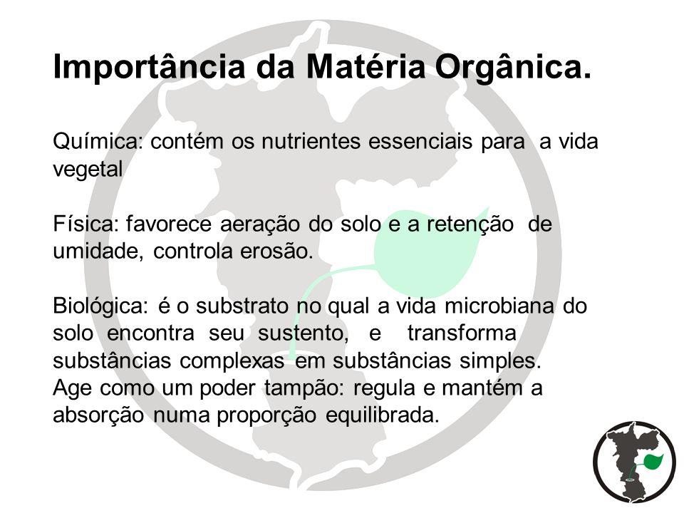 7 Importância da Matéria Orgânica. Química: contém os nutrientes essenciais para a vida vegetal Física: favorece aeração do solo e a retenção de umida