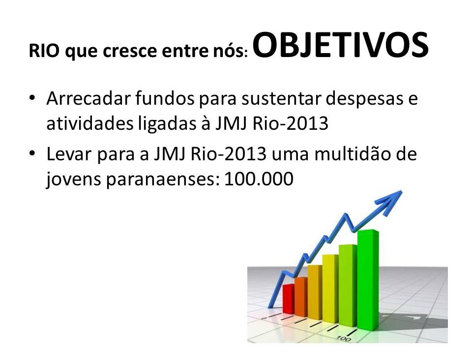 Arrecadar fundos para sustentar despesas e atividades ligadas à JMJ Rio-2013 Levar para a JMJ Rio-2013 uma multidão de jovens paranaenses: 100.000 RIO