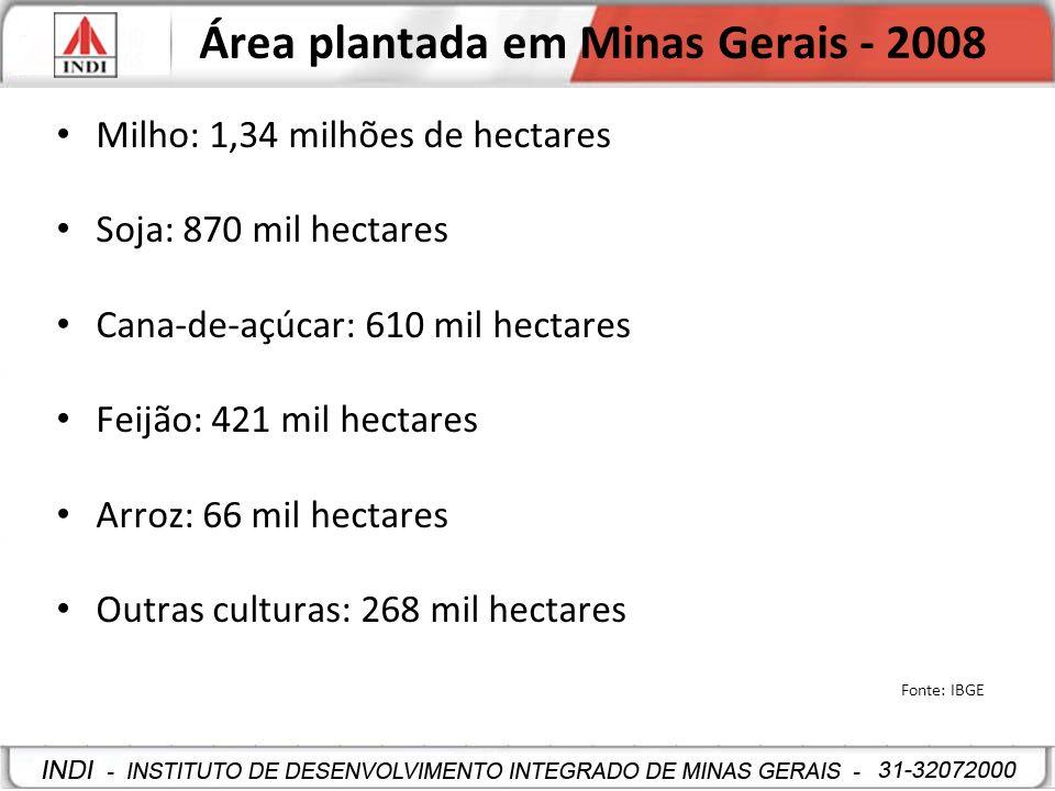 Área plantada em Minas Gerais - 2008 Milho: 1,34 milhões de hectares Soja: 870 mil hectares Cana-de-açúcar: 610 mil hectares Feijão: 421 mil hectares