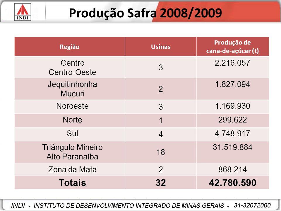 RegiãoUsinas Produção de cana-de-açúcar (t) Centro Centro-Oeste 3 2.216.057 Jequitinhonha Mucuri 2 1.827.094 Noroeste 3 1.169.930 Norte 1 299.622 Sul