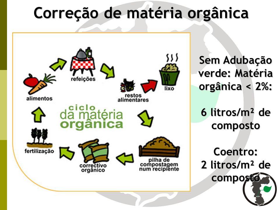 Correção de matéria orgânica Sem Adubação verde: Matéria orgânica < 2%: 6 litros/m² de composto Coentro: 2 litros/m² de composto