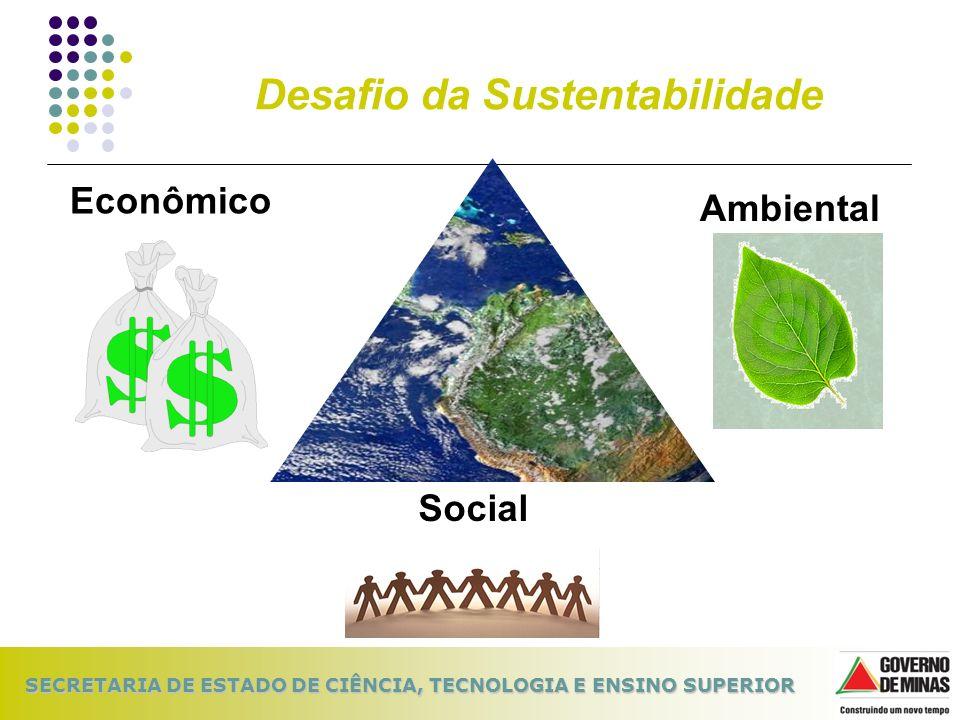 SECRETARIA DE ESTADO DE CIÊNCIA, TECNOLOGIA E ENSINO SUPERIOR Desafio da Sustentabilidade Econômico Ambiental Social