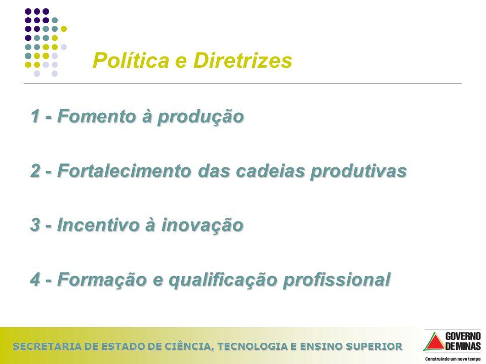 SECRETARIA DE ESTADO DE CIÊNCIA, TECNOLOGIA E ENSINO SUPERIOR Política e Diretrizes 1 - Fomento à produção 2 - Fortalecimento das cadeias produtivas 3