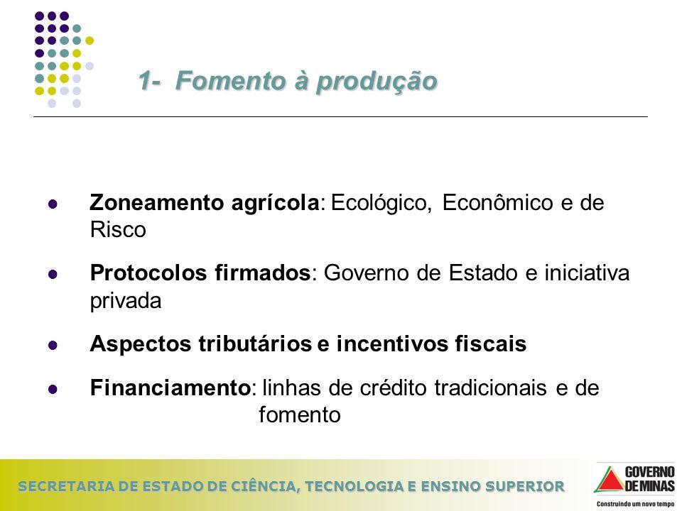 SECRETARIA DE ESTADO DE CIÊNCIA, TECNOLOGIA E ENSINO SUPERIOR 1- Fomento à produção 1- Fomento à produção Zoneamento agrícola: Ecológico, Econômico e