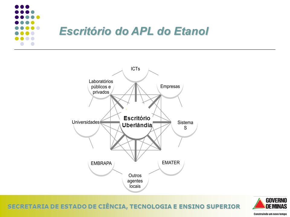 SECRETARIA DE ESTADO DE CIÊNCIA, TECNOLOGIA E ENSINO SUPERIOR Escritório Uberlândia Escritório do APL do Etanol