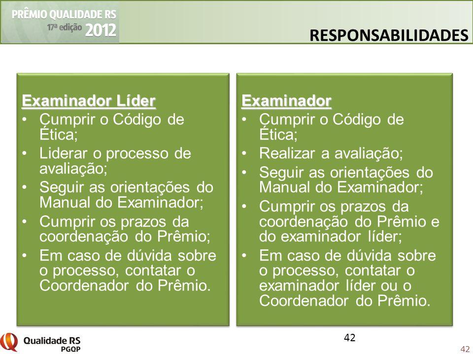 42 Examinador Líder Cumprir o Código de Ética; Liderar o processo de avaliação; Seguir as orientações do Manual do Examinador; Cumprir os prazos da co