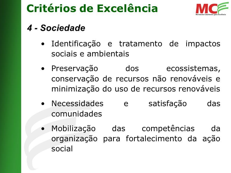 Critérios de Excelência 4 - Sociedade Identificação e tratamento de impactos sociais e ambientais Preservação dos ecossistemas, conservação de recursos não renováveis e minimização do uso de recursos renováveis Necessidades e satisfação das comunidades Mobilização das competências da organização para fortalecimento da ação social
