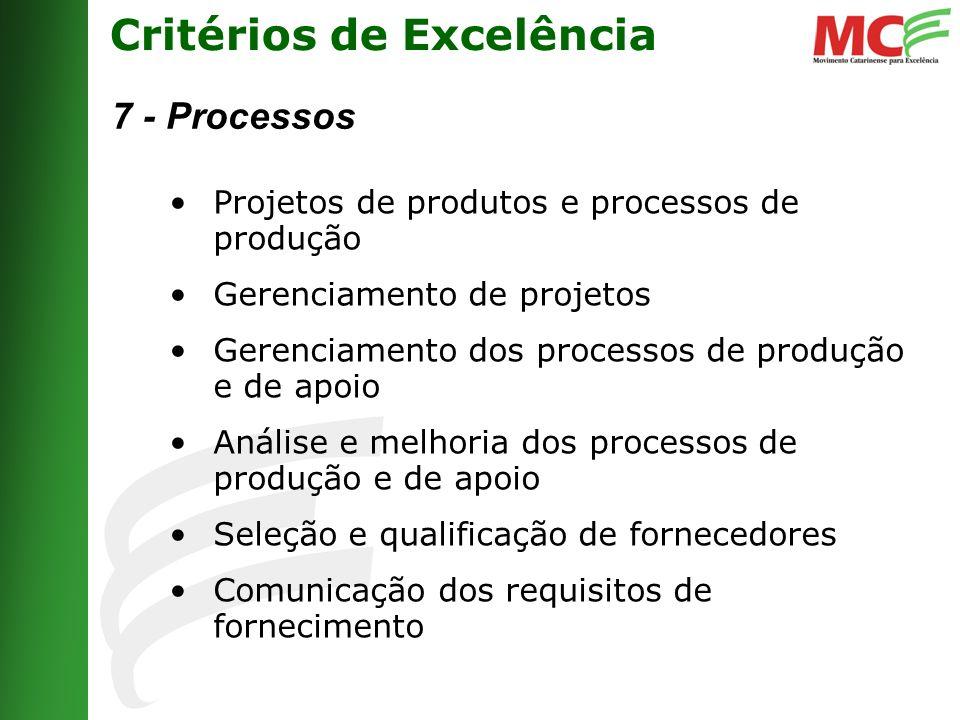 Critérios de Excelência 7 - Processos Projetos de produtos e processos de produção Gerenciamento de projetos Gerenciamento dos processos de produção e de apoio Análise e melhoria dos processos de produção e de apoio Seleção e qualificação de fornecedores Comunicação dos requisitos de fornecimento