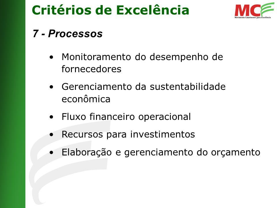 Critérios de Excelência 7 - Processos Monitoramento do desempenho de fornecedores Gerenciamento da sustentabilidade econômica Fluxo financeiro operacional Recursos para investimentos Elaboração e gerenciamento do orçamento