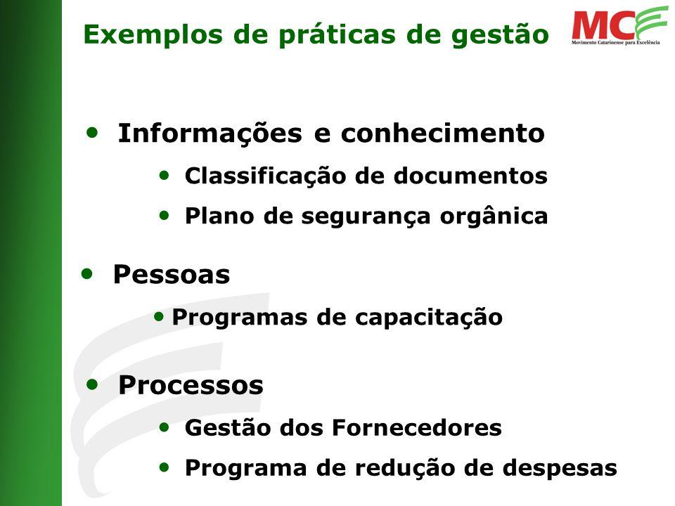 Informações e conhecimento Classificação de documentos Plano de segurança orgânica Pessoas Programas de capacitação Processos Gestão dos Fornecedores Programa de redução de despesas Exemplos de práticas de gestão