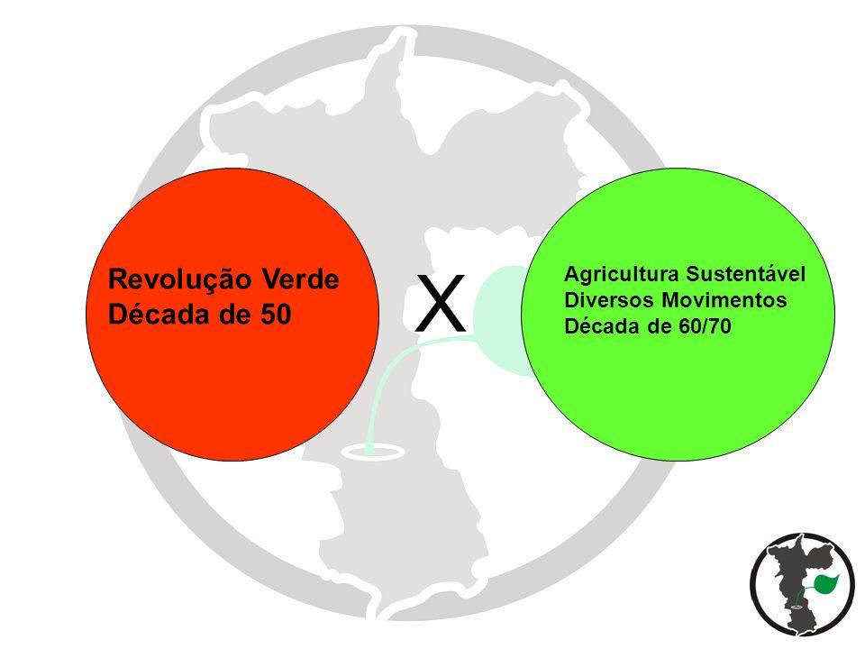 Revolução Verde Década de 50 X Agricultura Sustentável Diversos Movimentos Década de 60/70