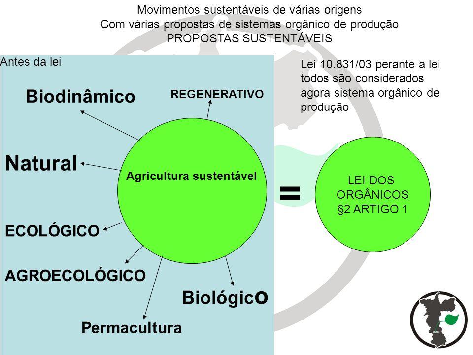 Agricultura sustentável Movimentos sustentáveis de várias origens Com várias propostas de sistemas orgânico de produção PROPOSTAS SUSTENTÁVEIS REGENER